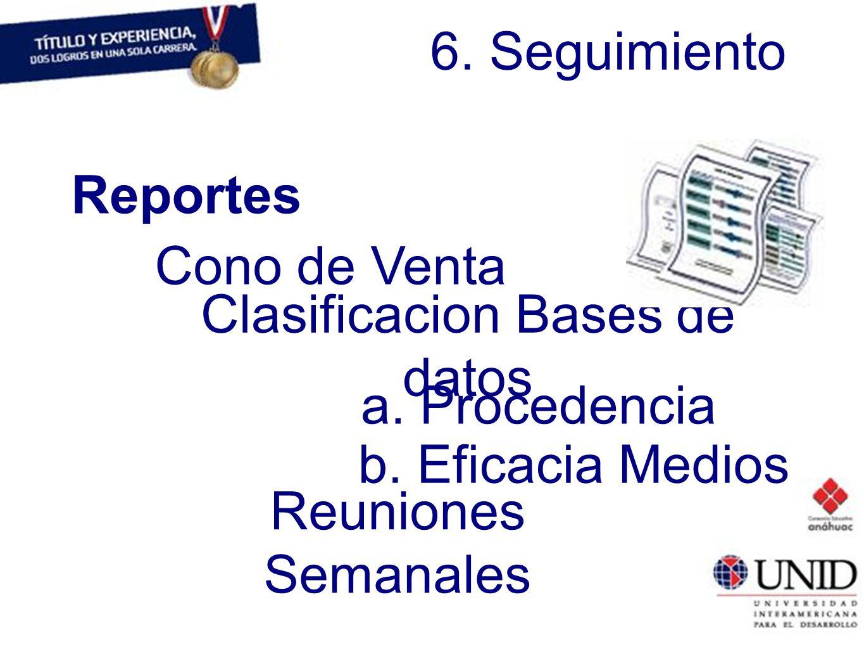 6. Seguimiento Reportes Reuniones Semanales Cono de Venta Clasificacion Bases de datos a. Procedencia b. Eficacia Medios