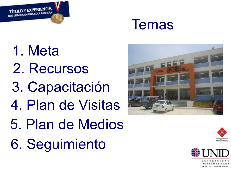 1. Meta Temas 2. Recursos 4. Plan de Visitas 5. Plan de Medios 3. Capacitación 6. Seguimiento