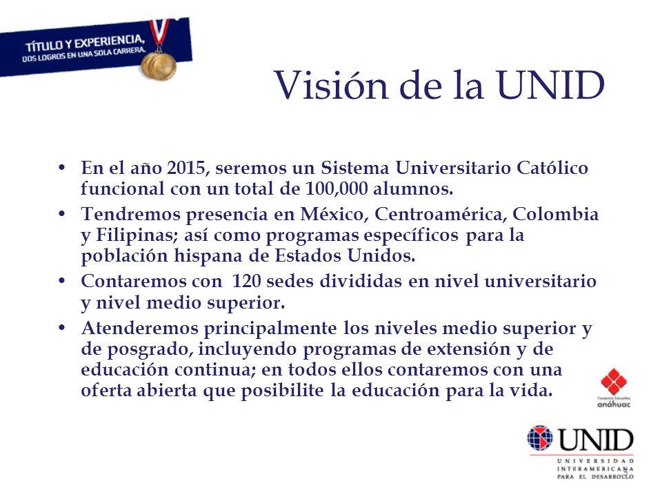5 Visión de la UNID En el año 2015, seremos un Sistema Universitario Católico funcional con un total de 100,000 alumnos. Tendremos presencia en México