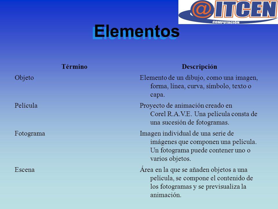 Elementos TérminoDescripción ObjetoElemento de un dibujo, como una imagen, forma, línea, curva, símbolo, texto o capa. PelículaProyecto de animación c