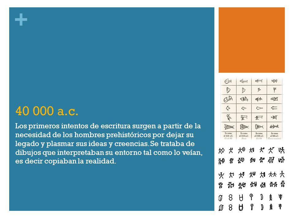 + 40 000 a.c. Los primeros intentos de escritura surgen a partir de la necesidad de los hombres prehistóricos por dejar su legado y plasmar sus ideas