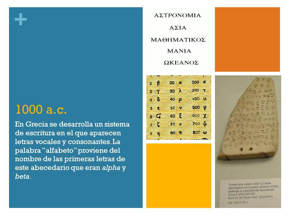 + 1000 a.c. En Grecia se desarrolla un sistema de escritura en el que aparecen letras vocales y consonantes. La palabra alfabeto proviene del nombre d