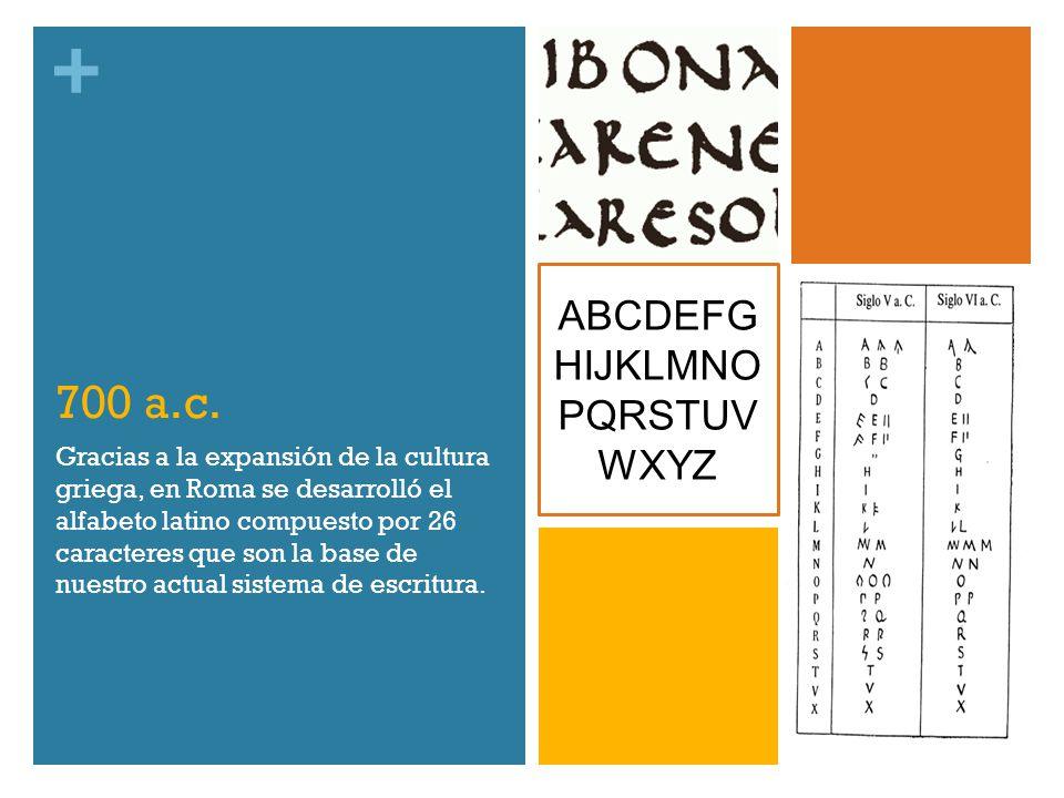 + 700 a.c. Gracias a la expansión de la cultura griega, en Roma se desarrolló el alfabeto latino compuesto por 26 caracteres que son la base de nuestr