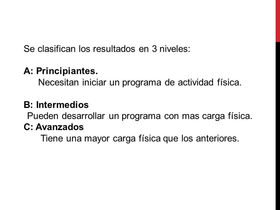 Se clasifican los resultados en 3 niveles: A: Principiantes. Necesitan iniciar un programa de actividad física. B: Intermedios Pueden desarrollar un p