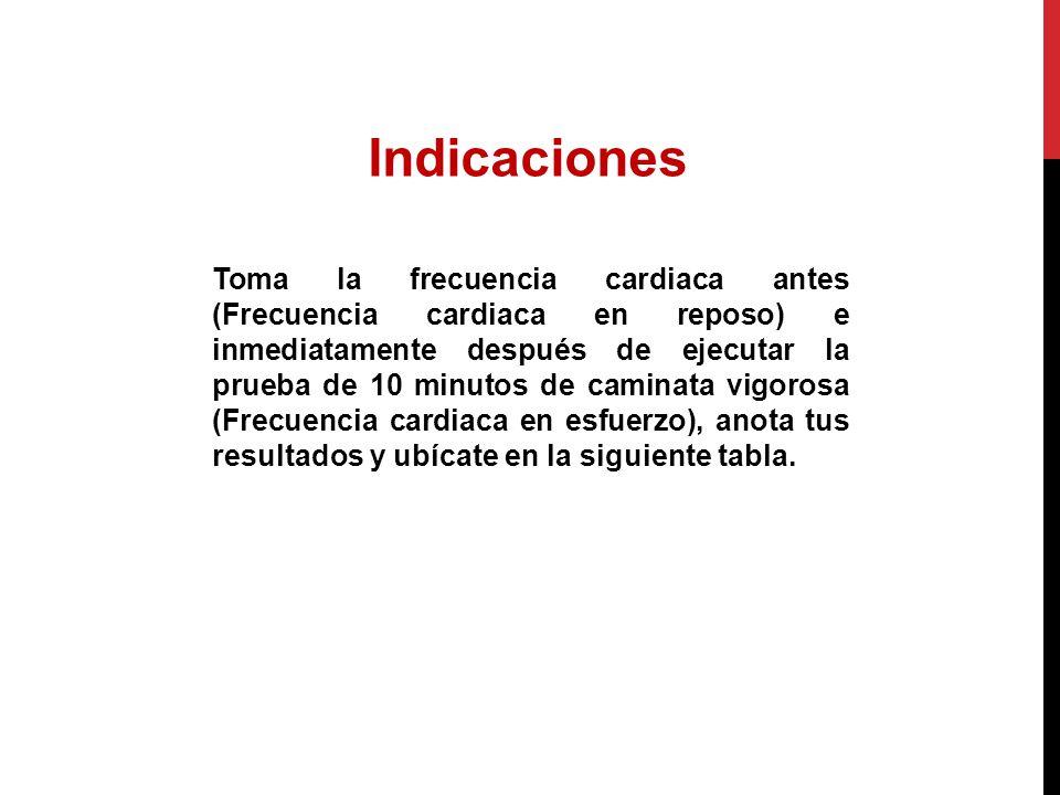 Toma la frecuencia cardiaca antes (Frecuencia cardiaca en reposo) e inmediatamente después de ejecutar la prueba de 10 minutos de caminata vigorosa (F