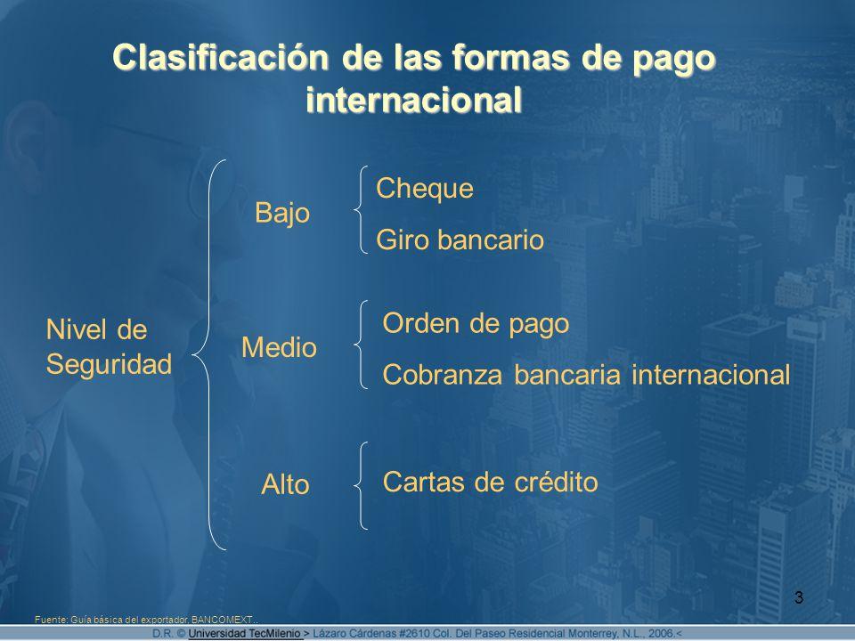 3 Clasificación de las formas de pago internacional Fuente: Guía básica del exportador, BANCOMEXT.. Nivel de Seguridad Bajo Medio Alto Cheque Giro ban
