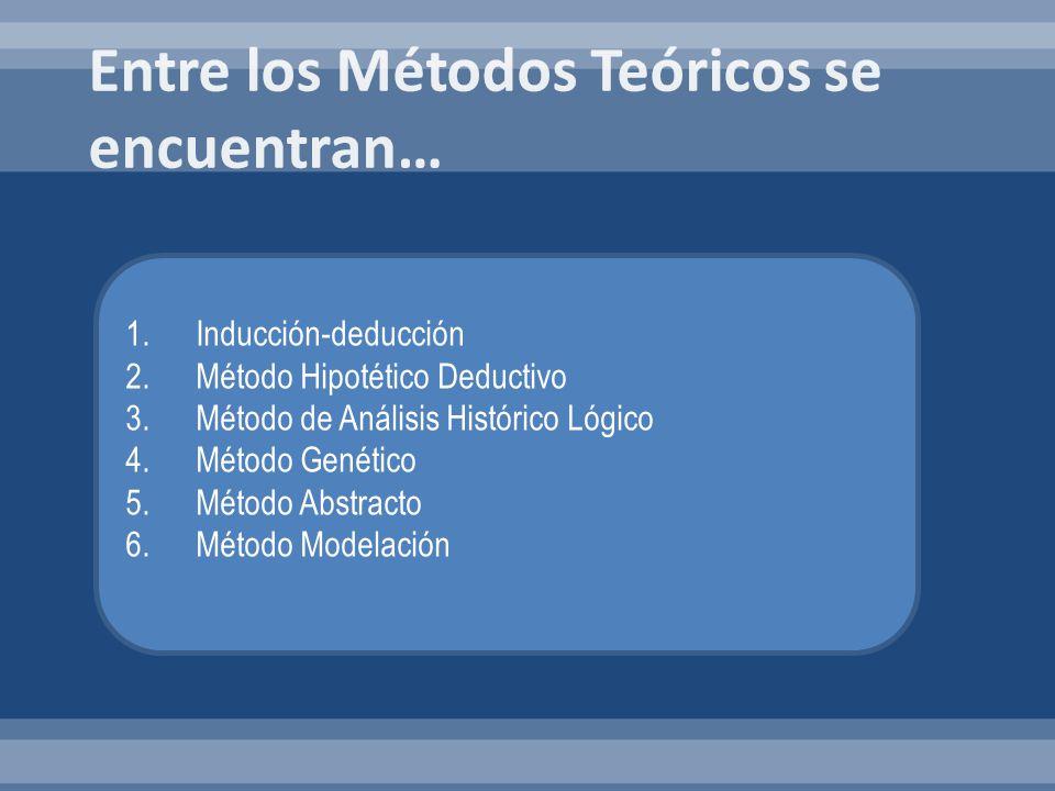 1.Inducción-deducción 2.Método Hipotético Deductivo 3.Método de Análisis Histórico Lógico 4.Método Genético 5.Método Abstracto 6.Método Modelación