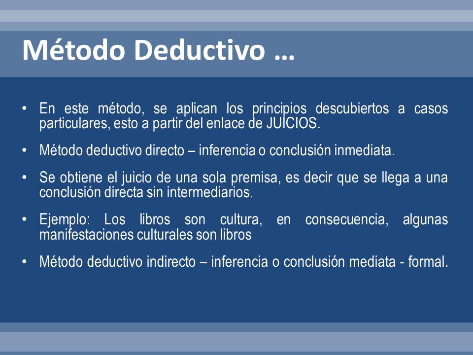 En este método, se aplican los principios descubiertos a casos particulares, esto a partir del enlace de JUICIOS. Método deductivo directo – inferenci