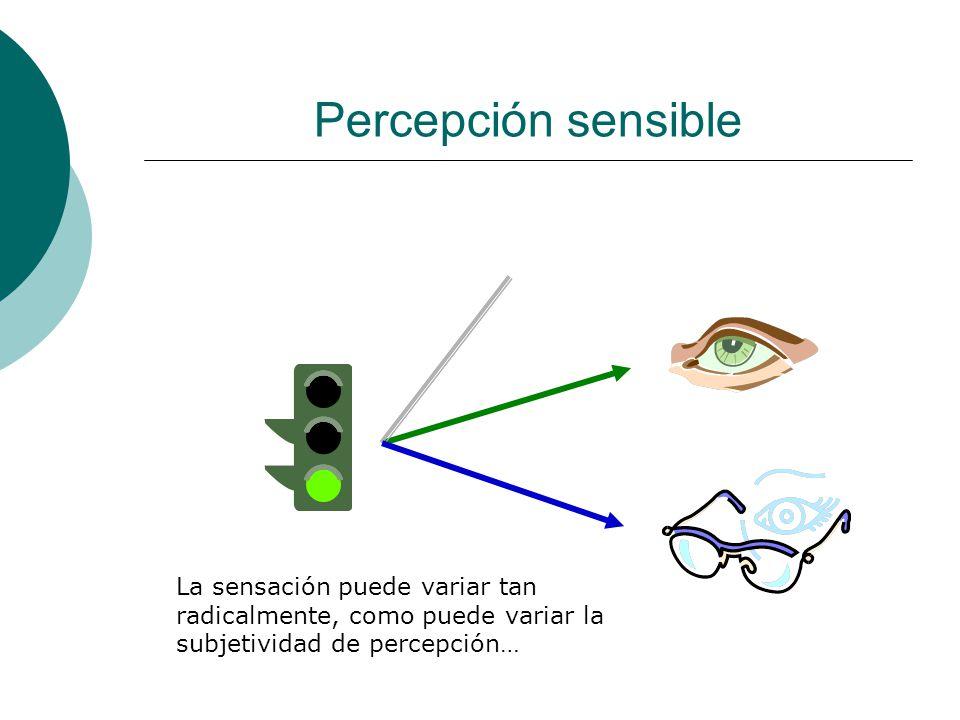 Percepción sensible Una cosa se considera como cosa en sí en ausencia de relación perceptual.