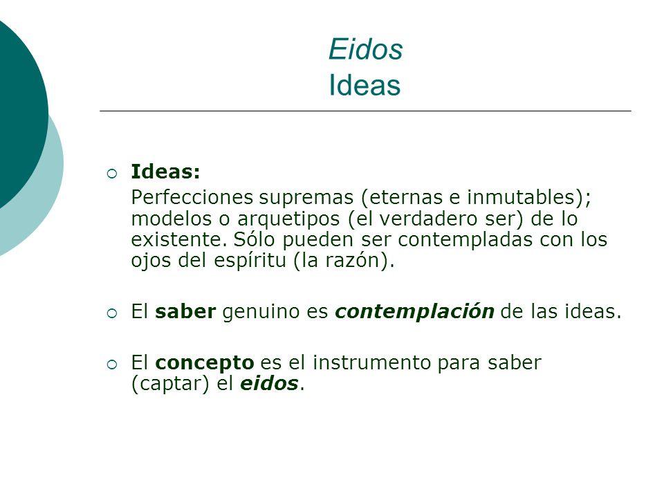 Teoría de la reminiscencia El alma, al ser inmortal, conoce lo que le es afín: las ideas.
