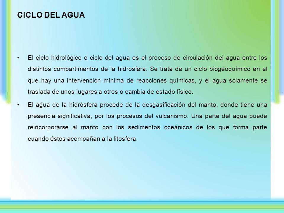 CICLO DEL AGUA El ciclo hidrológico o ciclo del agua es el proceso de circulación del agua entre los distintos compartimentos de la hidrosfera.