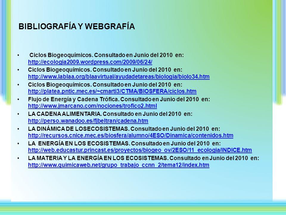 BIBLIOGRAFÍA Y WEBGRAFÍA Ciclos Biogeoquímicos.