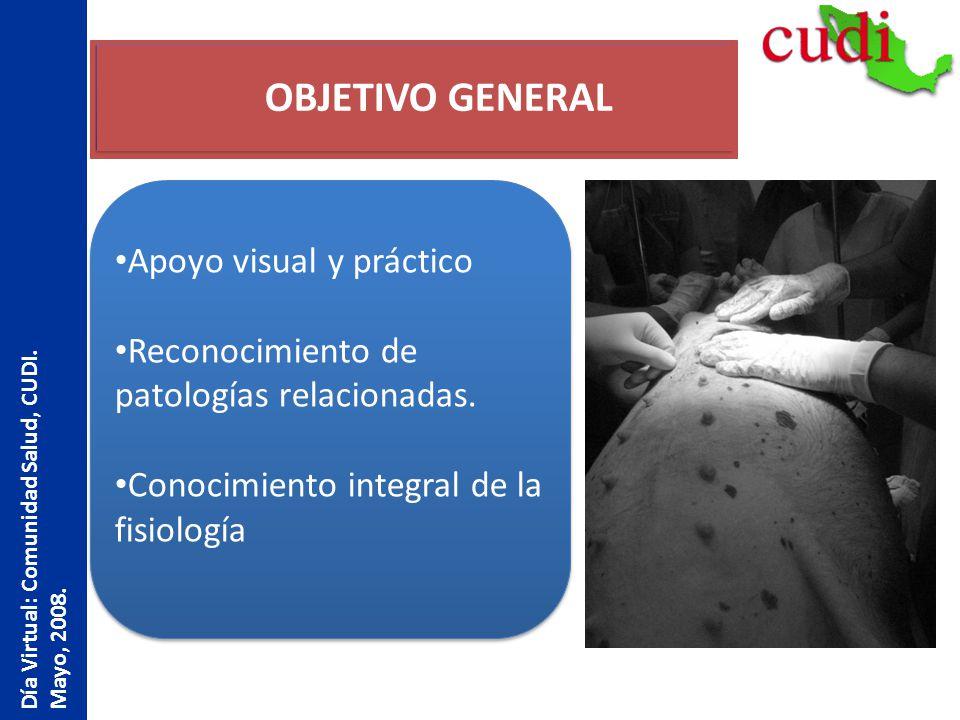 OBJETIVO GENERAL Apoyo visual y práctico Reconocimiento de patologías relacionadas. Conocimiento integral de la fisiología Día Virtual: Comunidad Salu