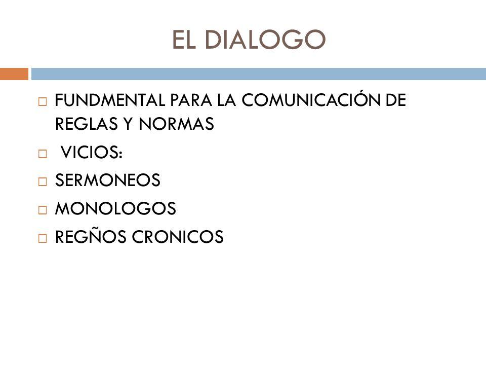 EL DIALOGO FUNDMENTAL PARA LA COMUNICACIÓN DE REGLAS Y NORMAS VICIOS: SERMONEOS MONOLOGOS REGÑOS CRONICOS