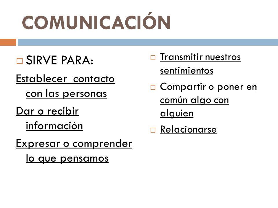 COMUNICACIÓN SIRVE PARA: Establecer contacto con las personas Dar o recibir información Expresar o comprender lo que pensamos Transmitir nuestros sentimientos Compartir o poner en común algo con alguien Relacionarse