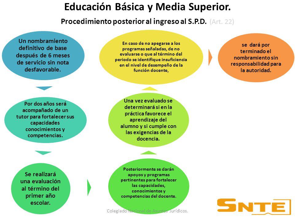 Educación Básica y Media Superior.Procedimiento posterior al ingreso al S.P.D.