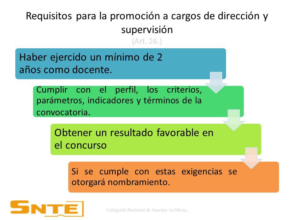 Requisitos para la promoción a cargos de dirección y supervisión (Art.