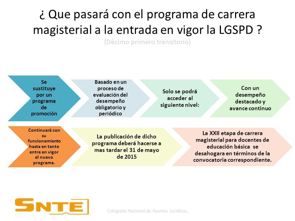 ¿ Que pasará con el programa de carrera magisterial a la entrada en vigor la LGSPD .