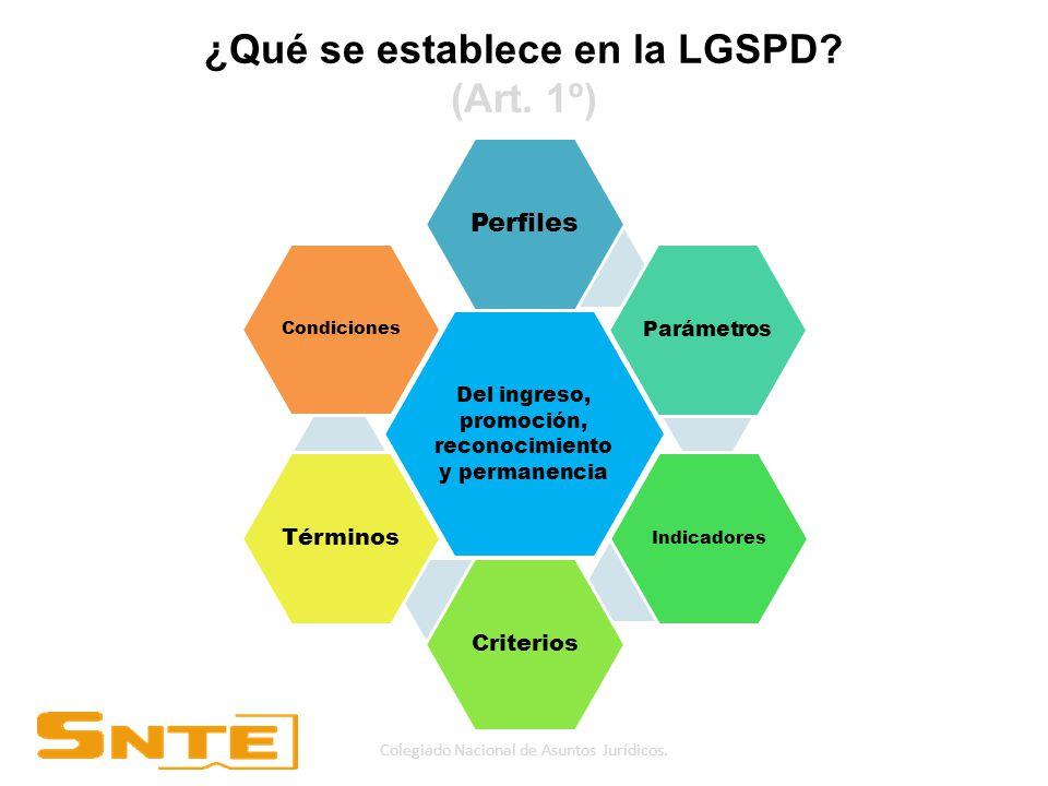¿Qué se establece en la LGSPD.(Art.