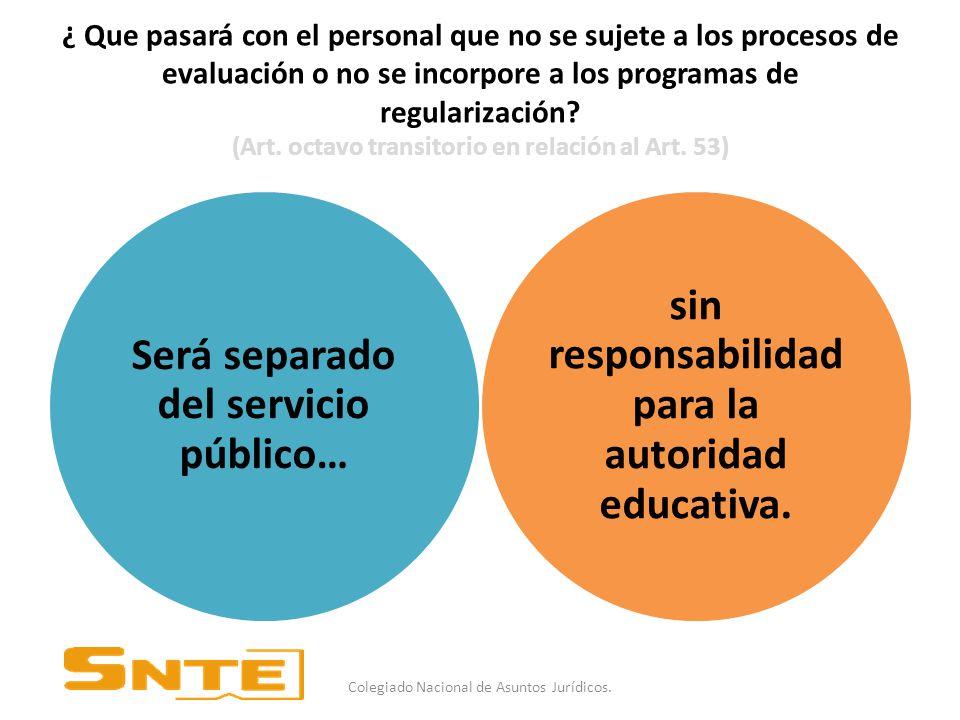 ¿ Que pasará con el personal que no se sujete a los procesos de evaluación o no se incorpore a los programas de regularización.