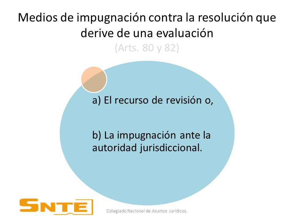 Medios de impugnación contra la resolución que derive de una evaluación (Arts.