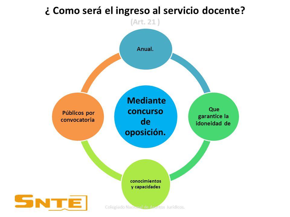 ¿ Como será el ingreso al servicio docente.(Art. 21 ) Mediante concurso de oposición.
