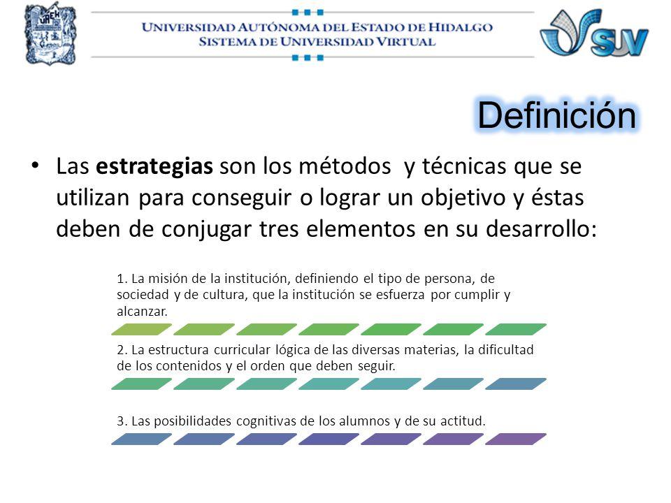 Diseño de cursos en línea.Unidad III Estrategias didácticas M.T.E.