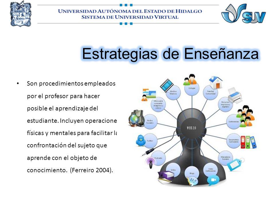 Estrategias Didácticas Proporcionan motivación, información y orientación para el logro de objetivos Enseñanza Diseñadas y propuestas por el agente educativo.