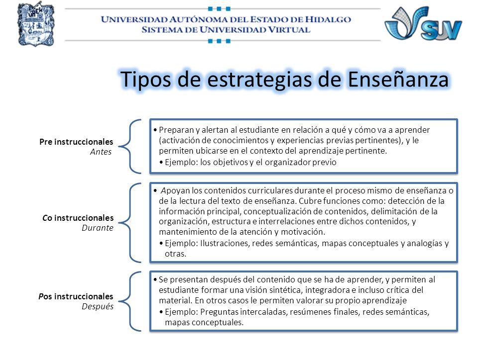 Son procedimientos empleados por el profesor para hacer posible el aprendizaje del estudiante.
