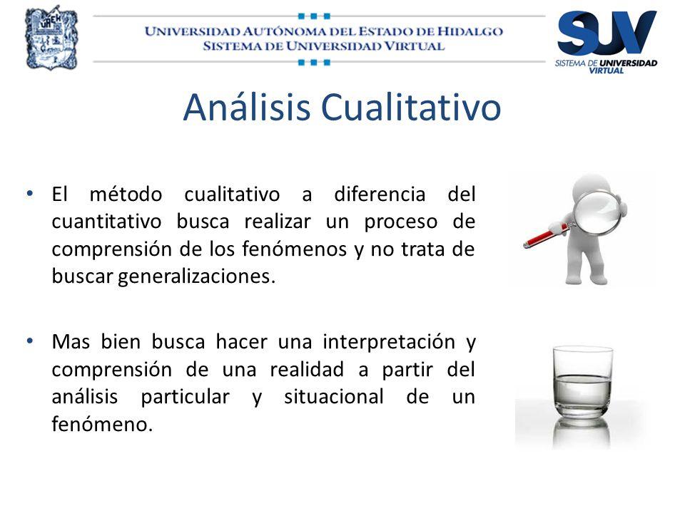 Análisis Cualitativo El método cualitativo a diferencia del cuantitativo busca realizar un proceso de comprensión de los fenómenos y no trata de busca