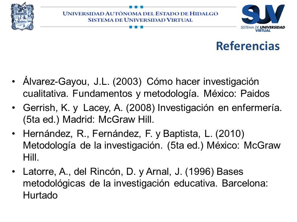 Referencias Álvarez-Gayou, J.L. (2003) Cómo hacer investigación cualitativa. Fundamentos y metodología. México: Paidos Gerrish, K. y Lacey, A. (2008)