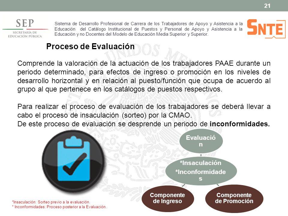 Sistema de Desarrollo Profesional de Carrera de los Trabajadores de Apoyo y Asistencia a la Educación del Catálogo Institucional de Puestos y Personal
