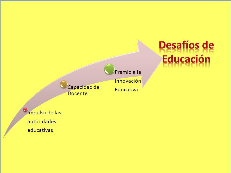 Impulso de las autoridades educativas Capacidad del Docente Premio a la Innovación Educativa