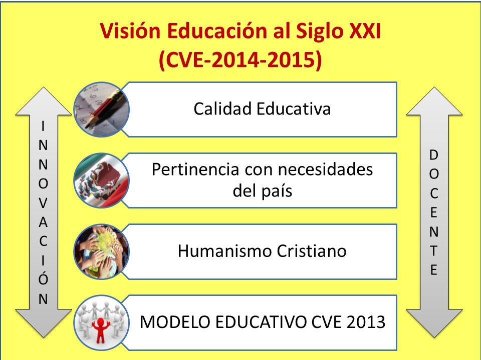Visión Educación al Siglo XXI (CVE-2014-2015) Calidad Educativa Pertinencia con necesidades del país Humanismo Cristiano MODELO EDUCATIVO CVE 2013 DOC