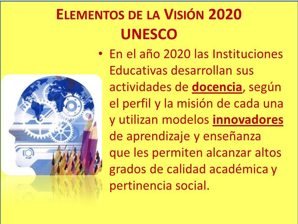 E LEMENTOS DE LA V ISIÓN 2020 UNESCO En el año 2020 las Instituciones Educativas desarrollan sus actividades de docencia, según el perfil y la misión