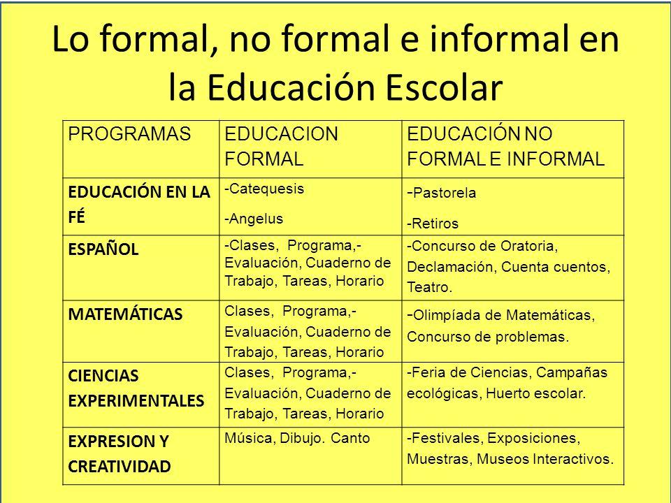 Lo formal, no formal e informal en la Educación Escolar PROGRAMAS EDUCACION FORMAL EDUCACIÓN NO FORMAL E INFORMAL EDUCACIÓN EN LA FÉ -Catequesis -Ange