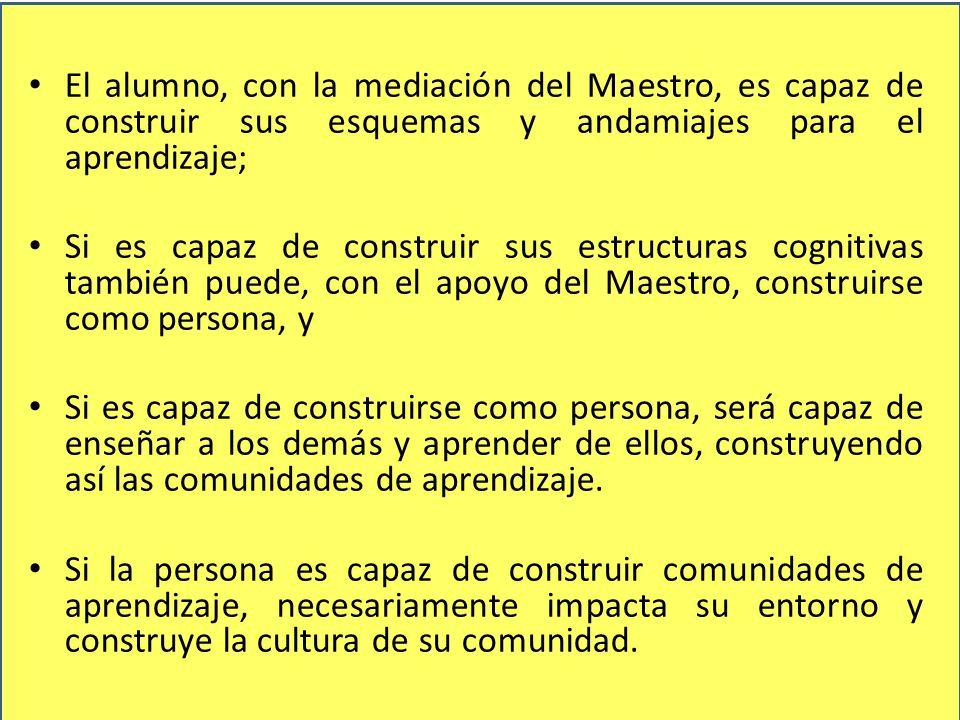 El alumno, con la mediación del Maestro, es capaz de construir sus esquemas y andamiajes para el aprendizaje; Si es capaz de construir sus estructuras