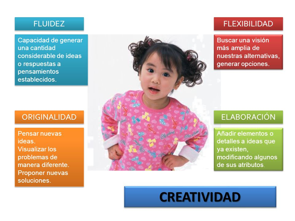 FLUIDEZ FLEXIBILIDAD ORIGINALIDAD ELABORACIÓN CREATIVIDADCREATIVIDAD Capacidad de generar una cantidad considerable de ideas o respuestas a pensamient