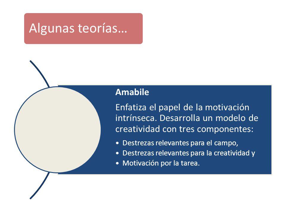 Amabile Enfatiza el papel de la motivación intrínseca. Desarrolla un modelo de creatividad con tres componentes: Destrezas relevantes para el campo, D