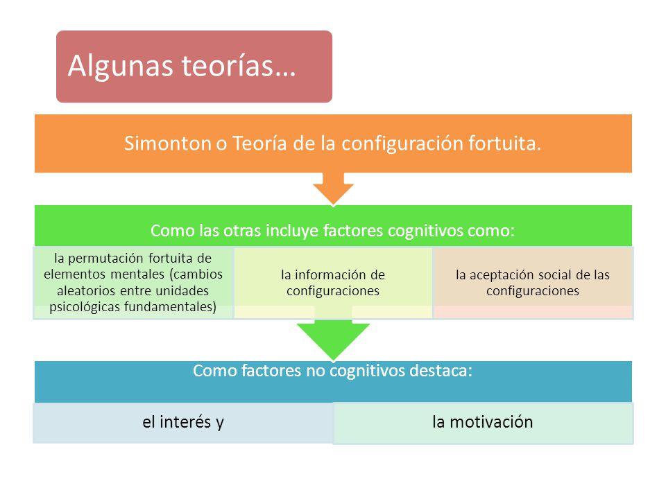 Como factores no cognitivos destaca: el interés y la motivación Como las otras incluye factores cognitivos como: la permutación fortuita de elementos