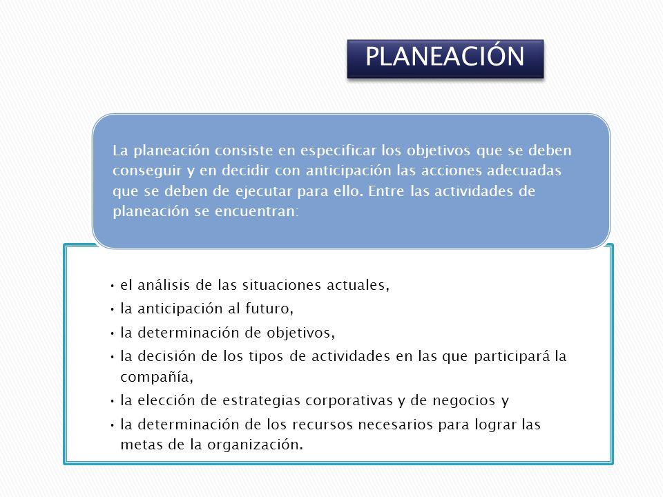 PLANEACIÓN el análisis de las situaciones actuales, la anticipación al futuro, la determinación de objetivos, la decisión de los tipos de actividades