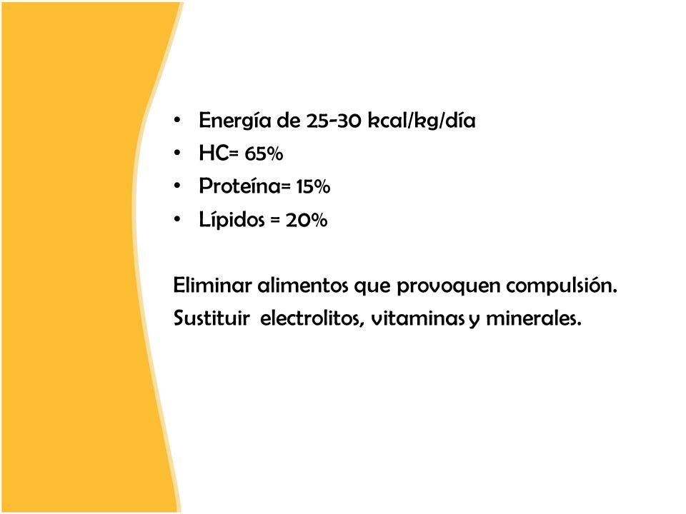 Energía de 25-30 kcal/kg/día HC= 65% Proteína= 15% Lípidos = 20% Eliminar alimentos que provoquen compulsión. Sustituir electrolitos, vitaminas y mine