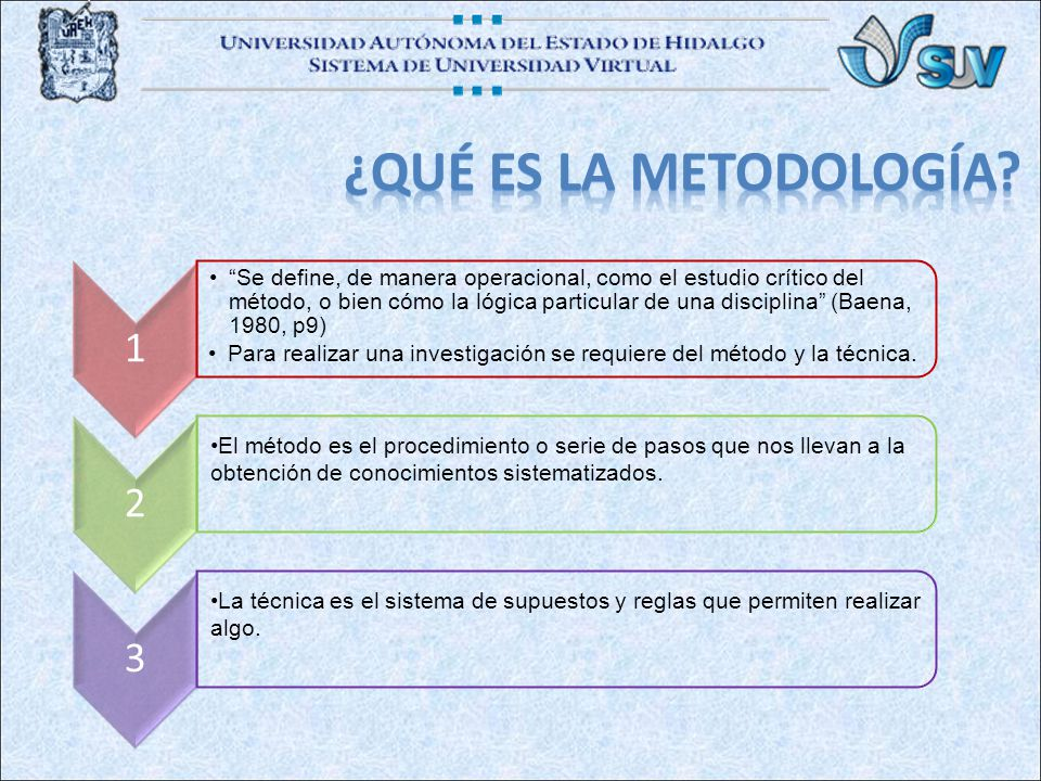 CientíficoInductivoDeductivoAnalítico-Sintético