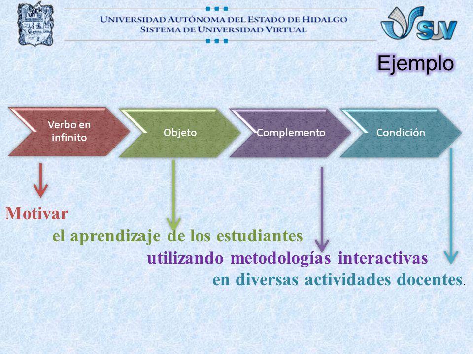 Verbo en infinito ObjetoComplementoCondición Motivar el aprendizaje de los estudiantes utilizando metodologías interactivas en diversas actividades docentes.