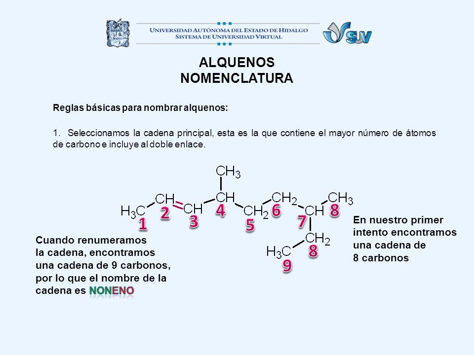 ALQUENOS NOMENCLATURA Reglas básicas para nombrar alquenos: 1. Seleccionamos la cadena principal, esta es la que contiene el mayor número de átomos de