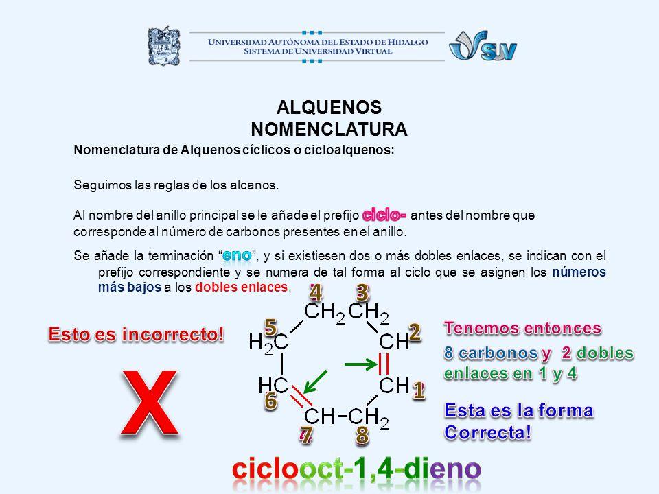 ALQUENOS NOMENCLATURA Nomenclatura de Alquenos cíclicos o cicloalquenos: Seguimos las reglas de los alcanos.