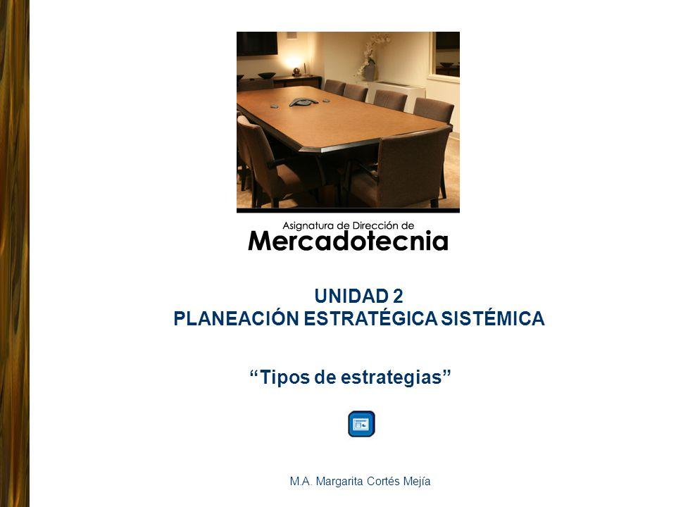 Tipos de estrategias M.A. Margarita Cortés Mejía UNIDAD 2 PLANEACIÓN ESTRATÉGICA SISTÉMICA