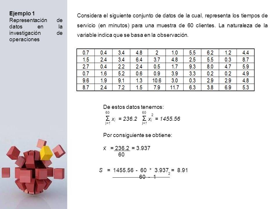 Ejemplo 1 Representación de datos en la investigación de operaciones Considera el siguiente conjunto de datos de la cual, representa los tiempos de se