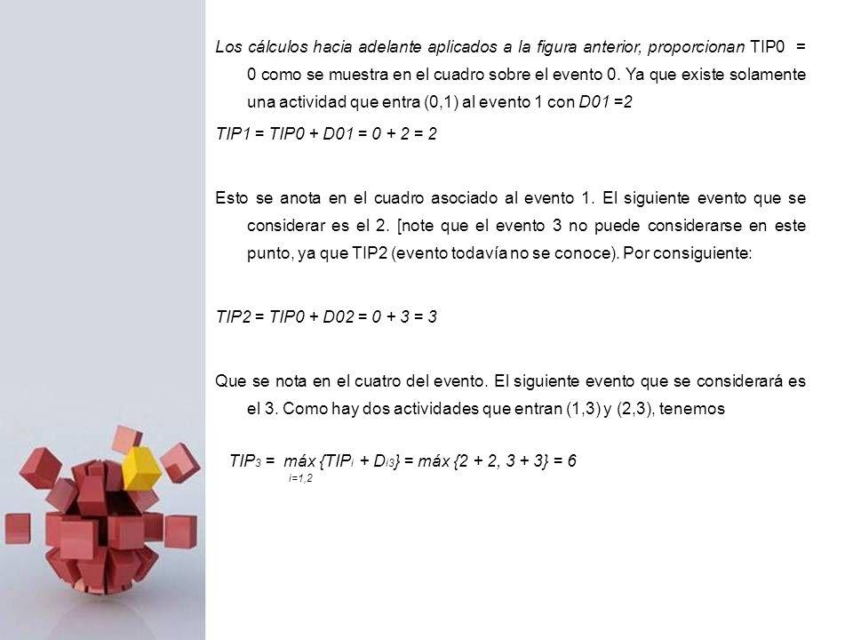 Los cálculos hacia adelante aplicados a la figura anterior, proporcionan TIP0 = 0 como se muestra en el cuadro sobre el evento 0. Ya que existe solame