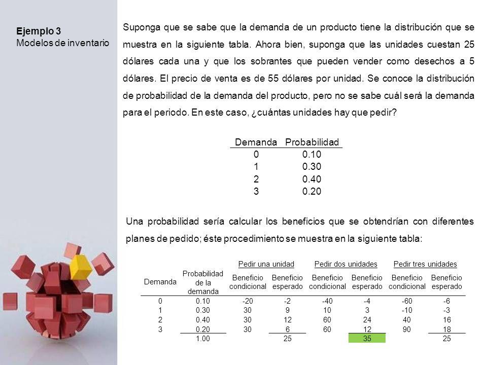 Ejemplo 3 Modelos de inventario Suponga que se sabe que la demanda de un producto tiene la distribución que se muestra en la siguiente tabla. Ahora bi
